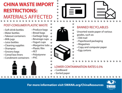 China-Materials_Affect-Infographic